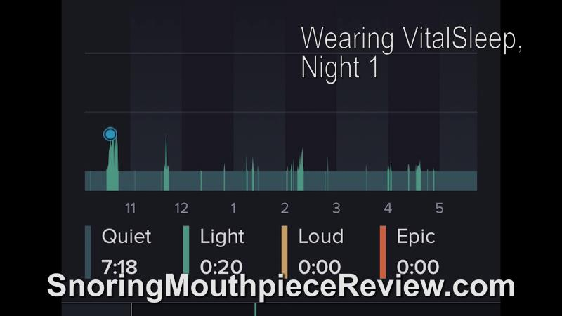 with vitalsleep night 1