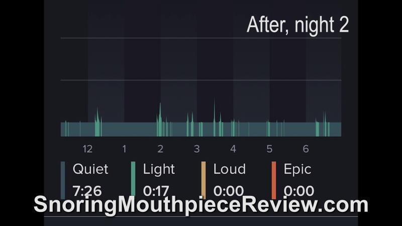 after puresleep night 2