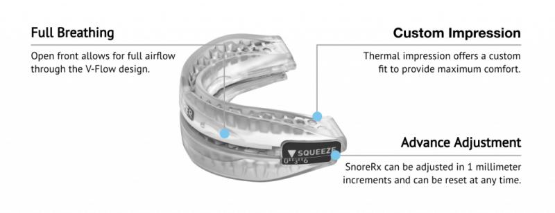 snorerx design